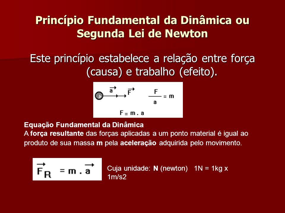 Princípio Fundamental da Dinâmica ou Segunda Lei de Newton
