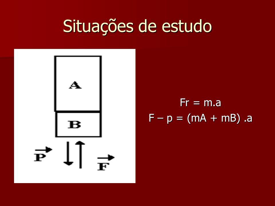 Situações de estudo Fr = m.a F – p = (mA + mB) .a