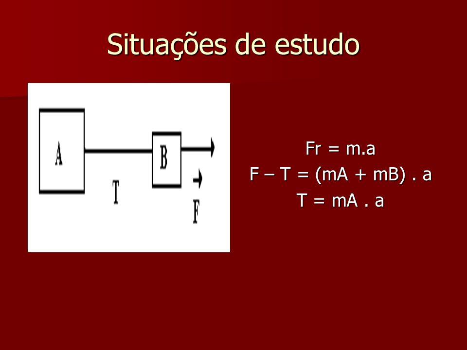 Situações de estudo Fr = m.a F – T = (mA + mB) . a T = mA . a