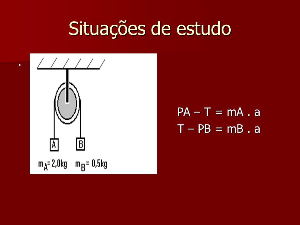 Situações de estudo . PA – T = mA . a T – PB = mB . a