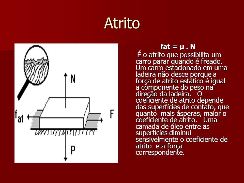 Atrito fat = μ . N.