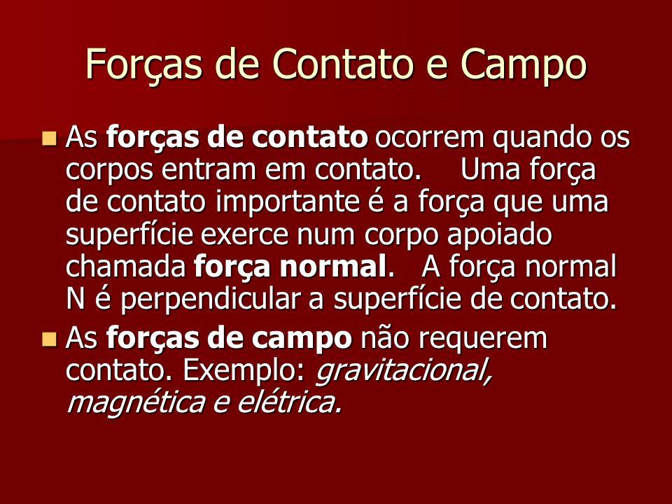 Forças de Contato e Campo