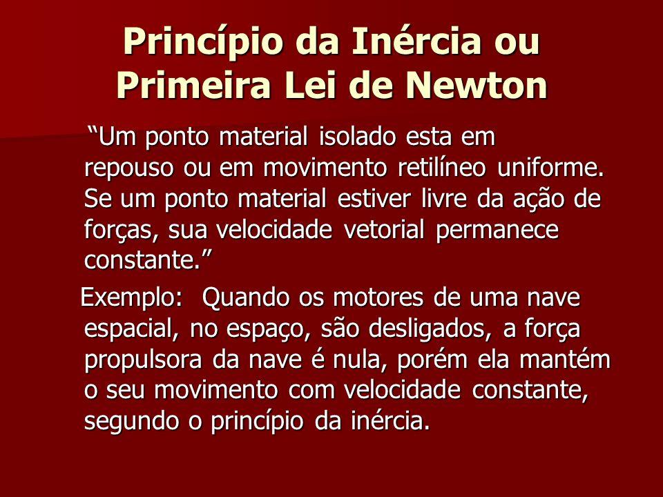 Princípio da Inércia ou Primeira Lei de Newton