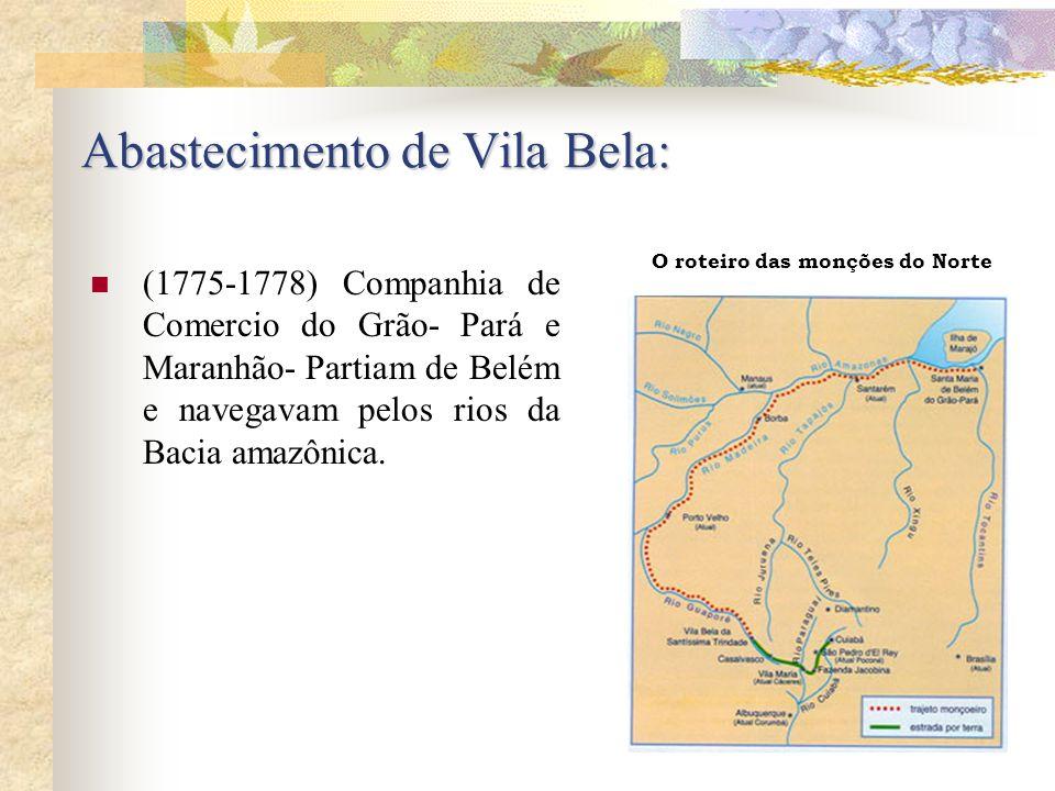 Abastecimento de Vila Bela: