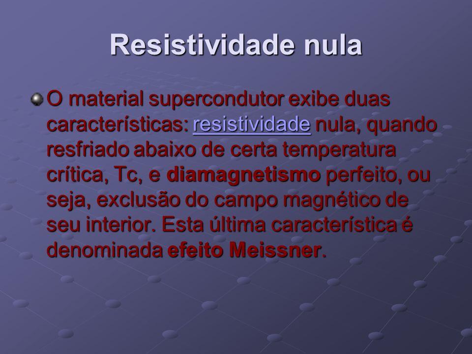 Resistividade nula