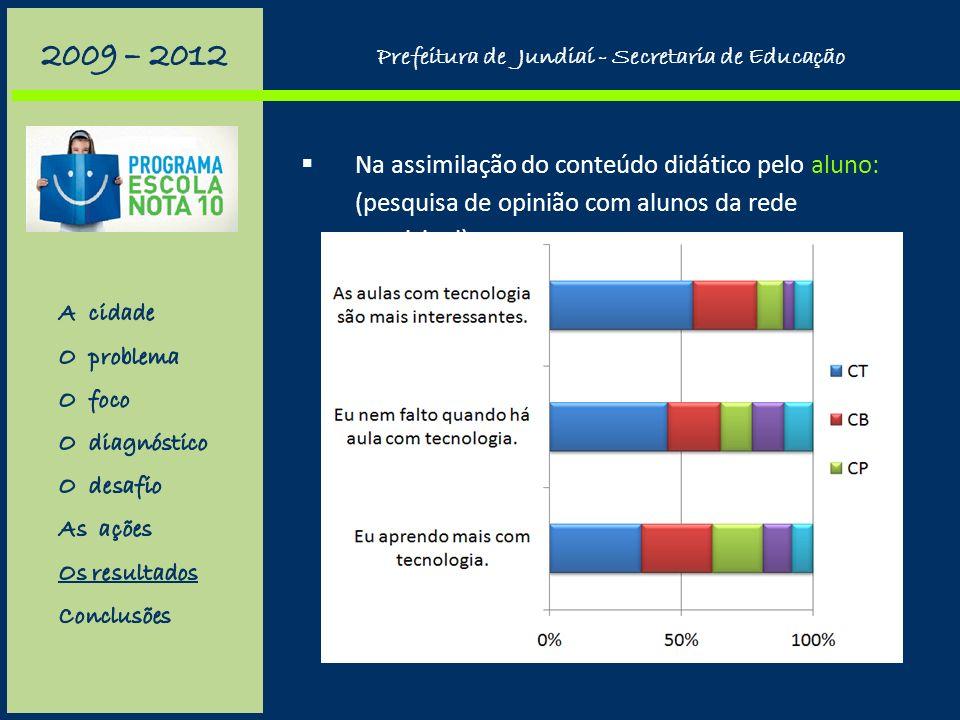 Prefeitura de Jundiaí - Secretaria de Educação