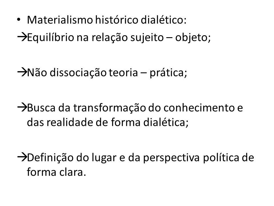 Materialismo histórico dialético: