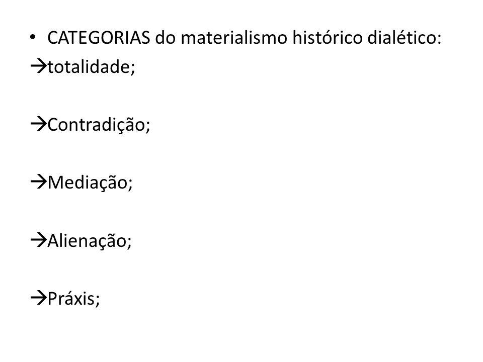 CATEGORIAS do materialismo histórico dialético: