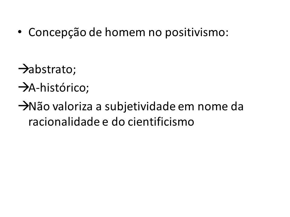 Concepção de homem no positivismo: