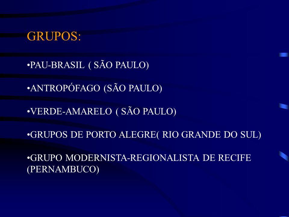 GRUPOS: PAU-BRASIL ( SÃO PAULO) ANTROPÓFAGO (SÃO PAULO)
