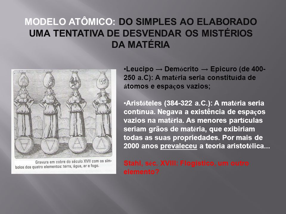 MODELO ATÔMICO: DO SIMPLES AO ELABORADO
