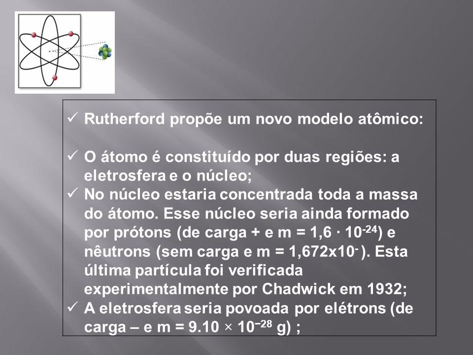 Rutherford propõe um novo modelo atômico: