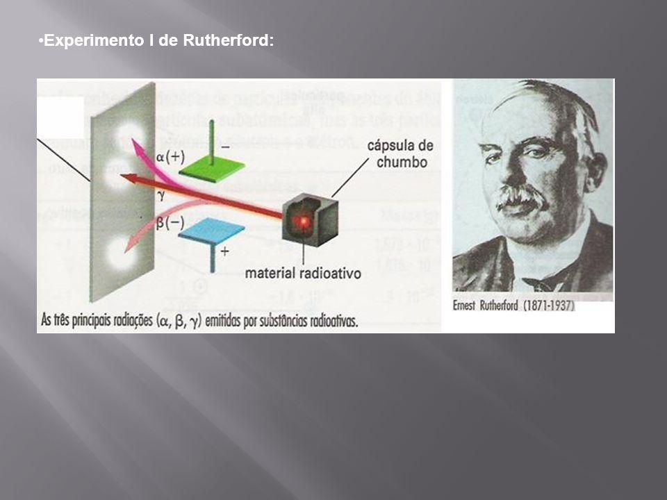 Experimento I de Rutherford: