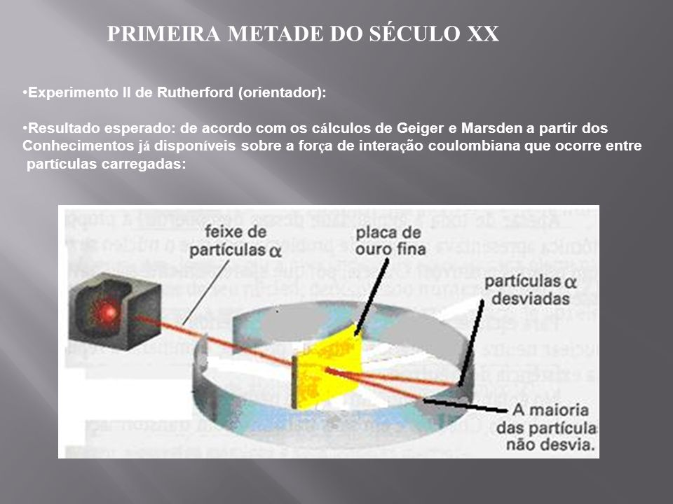 PRIMEIRA METADE DO SÉCULO XX
