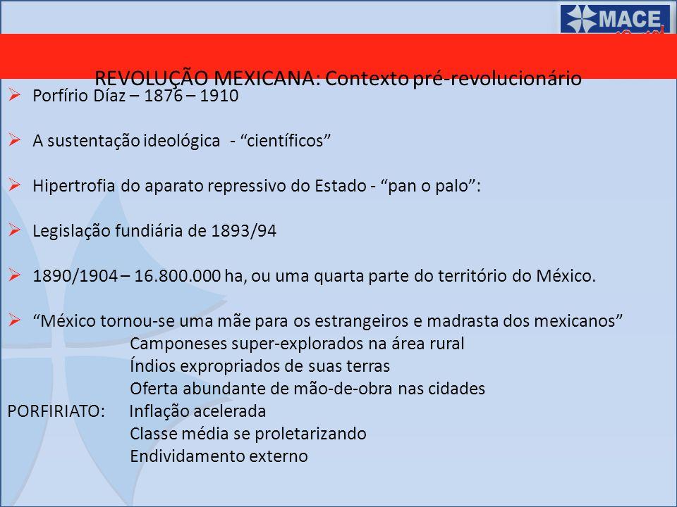 REVOLUÇÃO MEXICANA: Contexto pré-revolucionário