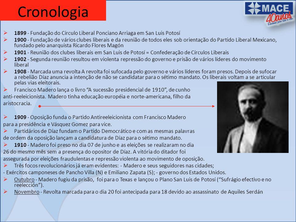 Cronologia1899 - Fundação do Círculo Liberal Ponciano Arriaga em San Luis Potosí.