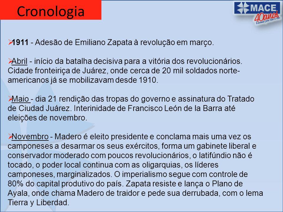 Cronologia 1911 - Adesão de Emiliano Zapata à revolução em março.