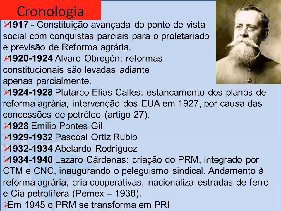 Cronologia 1917 - Constituição avançada do ponto de vista