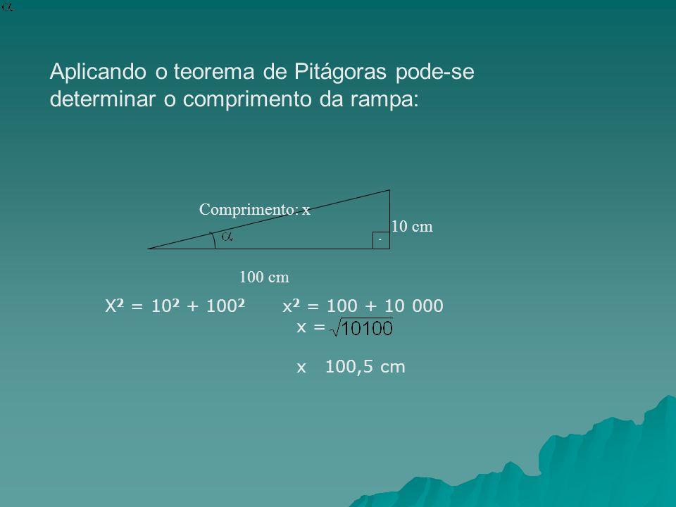 Aplicando o teorema de Pitágoras pode-se determinar o comprimento da rampa: