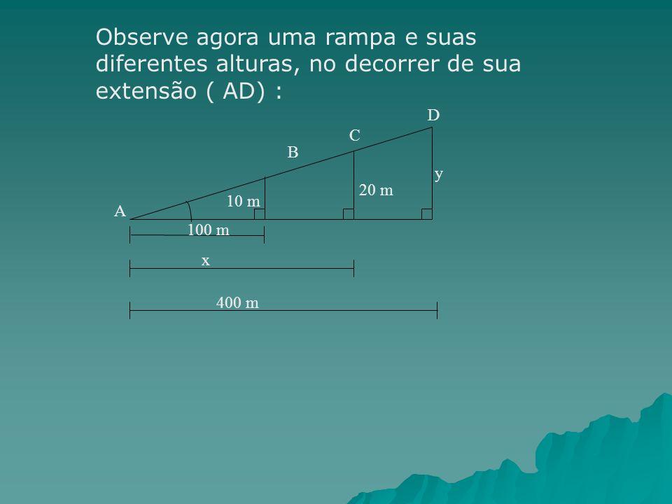 Observe agora uma rampa e suas diferentes alturas, no decorrer de sua extensão ( AD) :