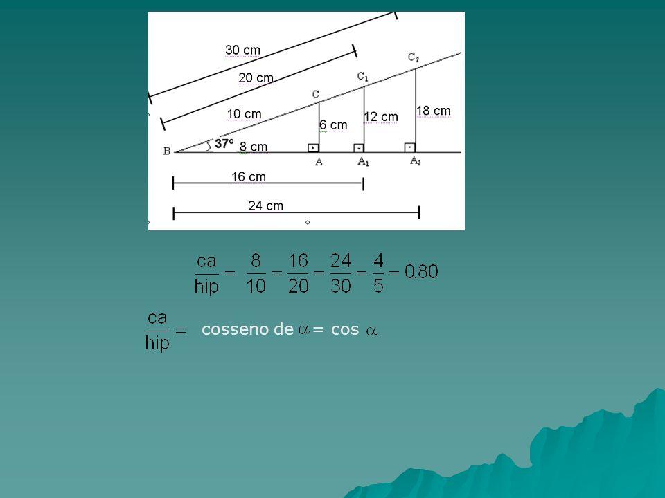 cosseno de = cos