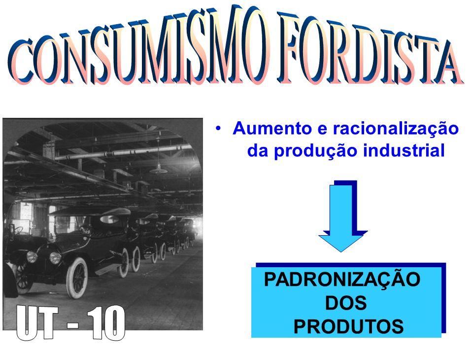 Aumento e racionalização da produção industrial