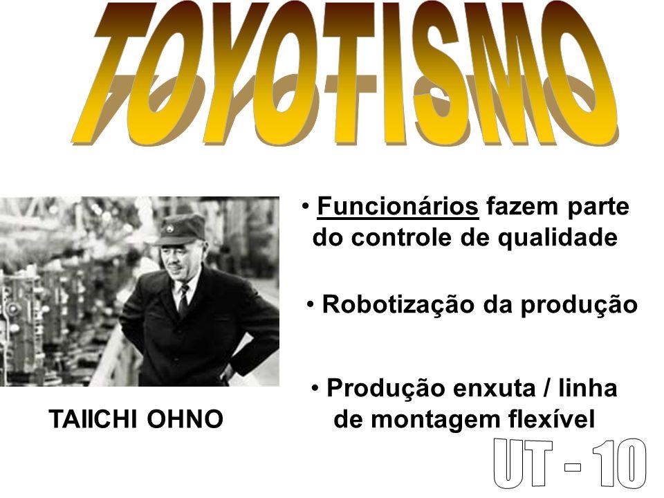 TOYOTISMO UT - 10 Funcionários fazem parte do controle de qualidade