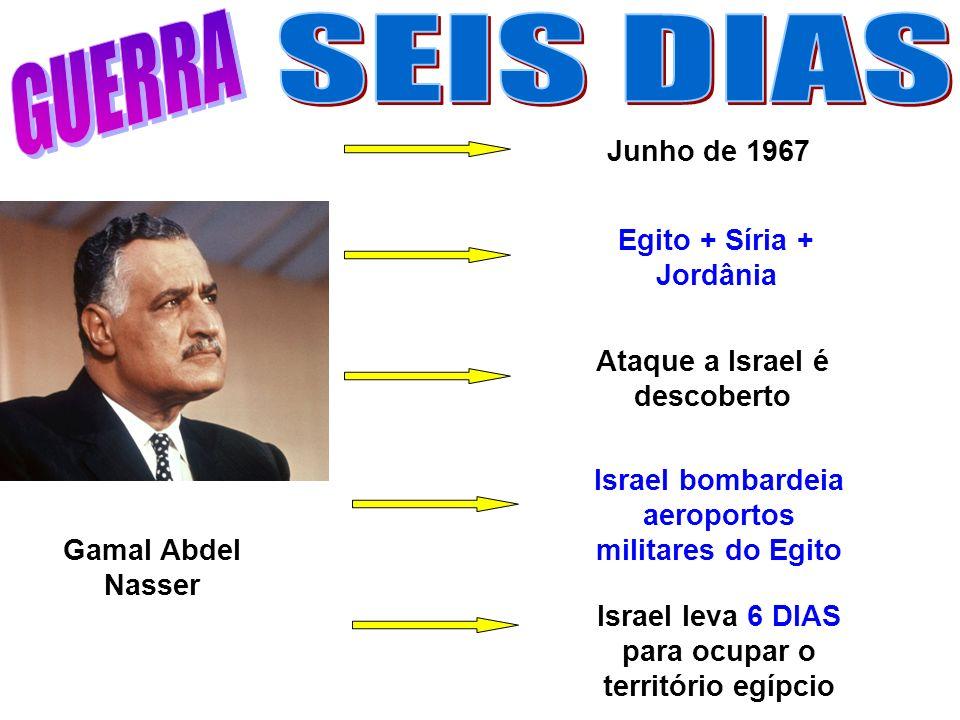 GUERRA SEIS DIAS Junho de 1967 Egito + Síria + Jordânia