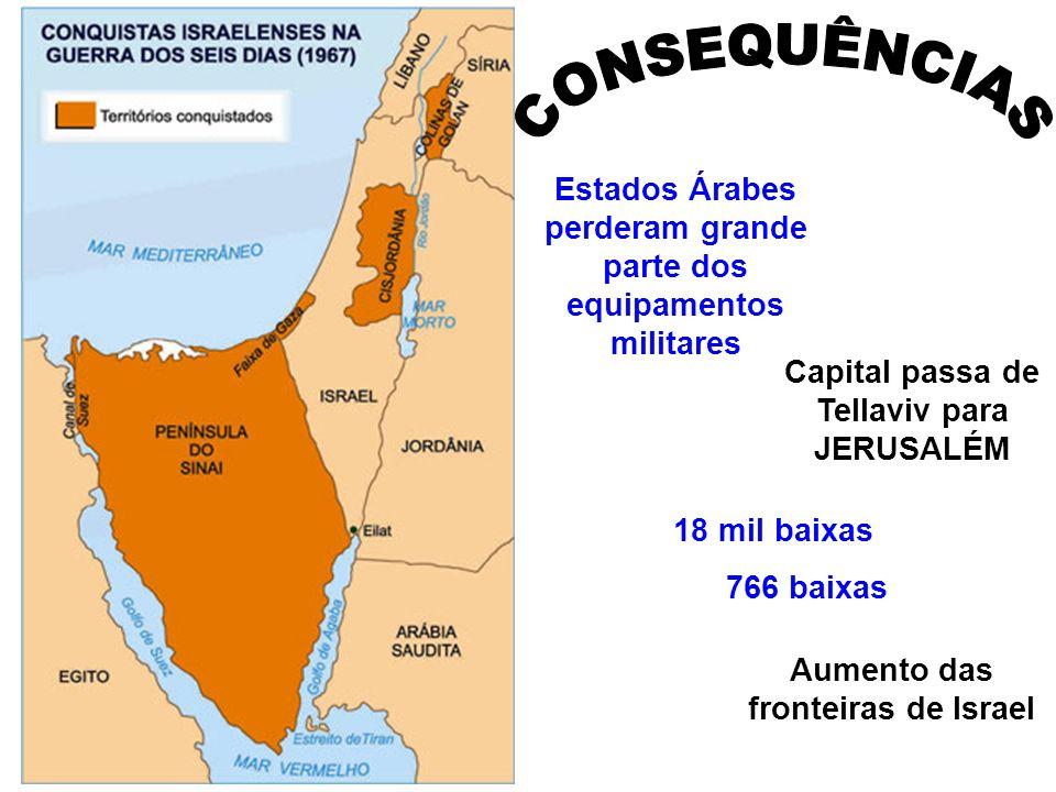 CONSEQUÊNCIAS Estados Árabes perderam grande parte dos equipamentos militares. Capital passa de Tellaviv para JERUSALÉM.