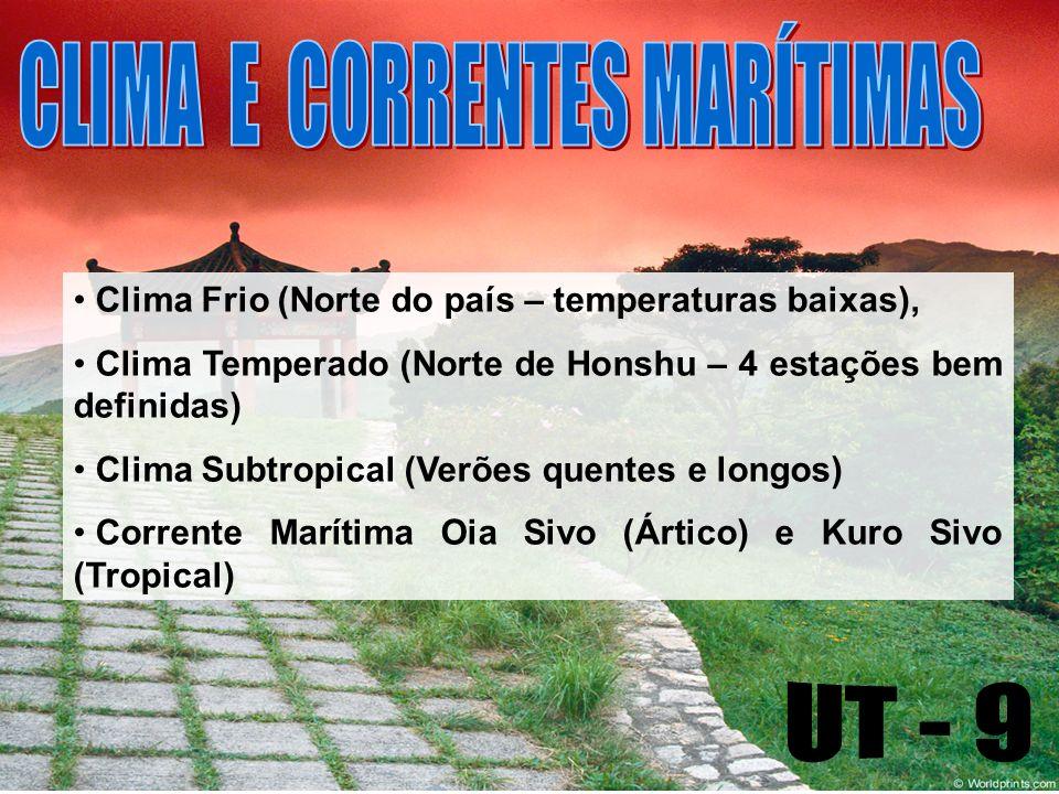 CLIMA E CORRENTES MARÍTIMAS