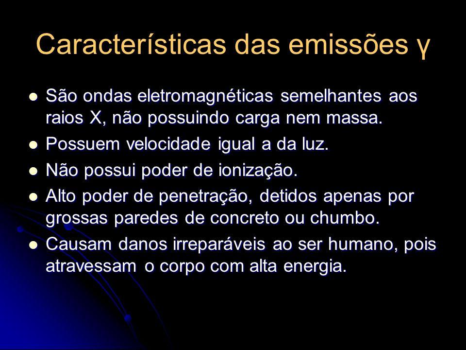 Características das emissões γ