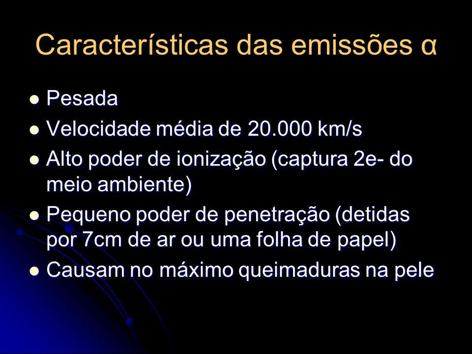 Características das emissões α
