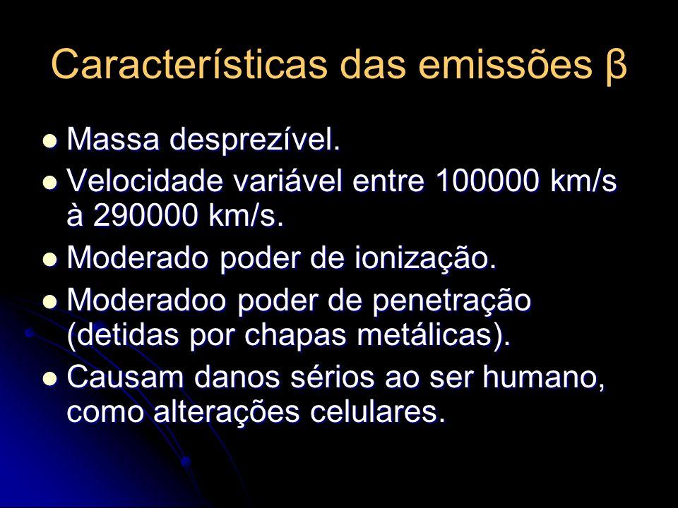 Características das emissões β