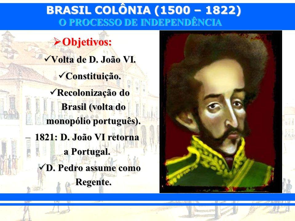 Objetivos: Volta de D. João VI. Constituição.