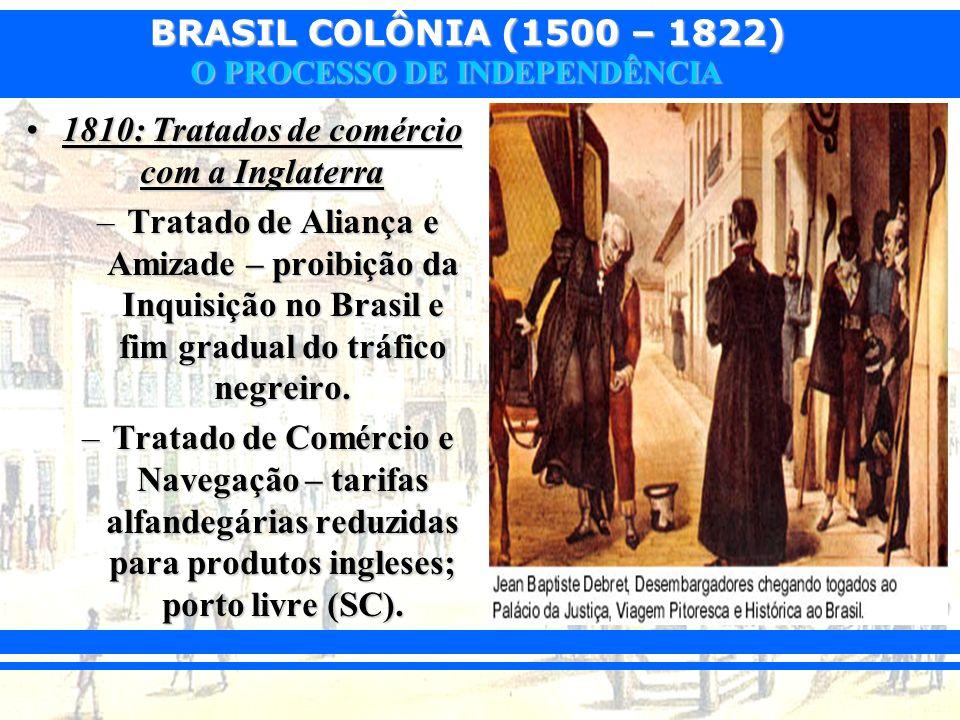 1810: Tratados de comércio com a Inglaterra