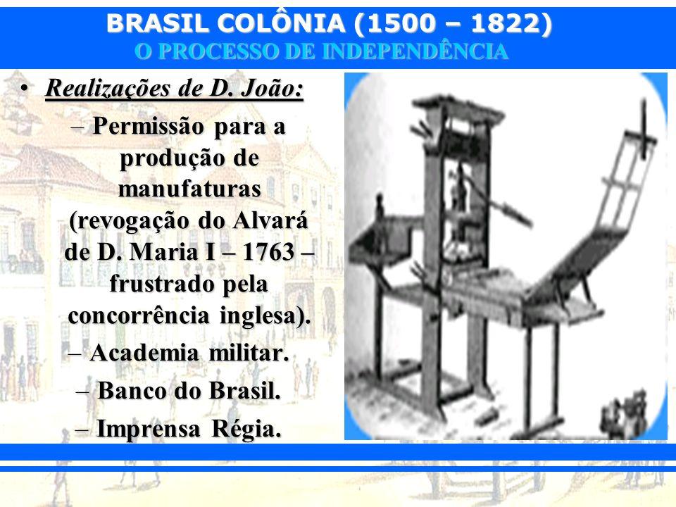 Realizações de D. João: Permissão para a produção de manufaturas (revogação do Alvará de D. Maria I – 1763 – frustrado pela concorrência inglesa).