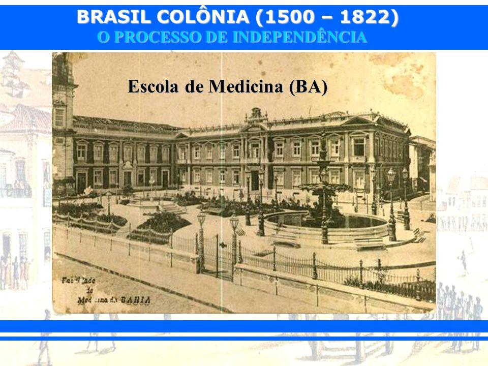 Escola de Medicina (BA)