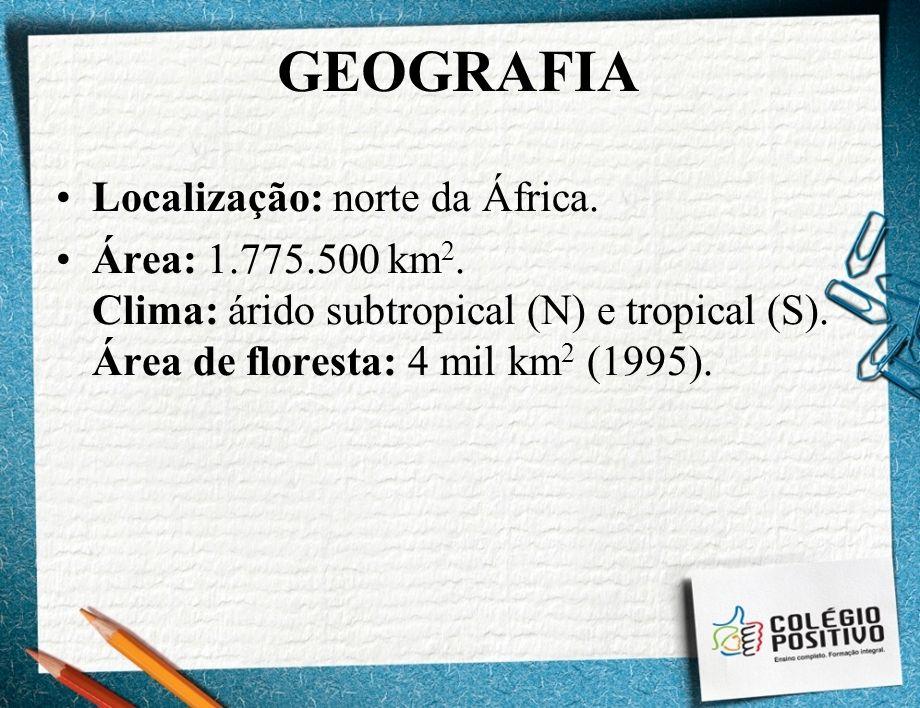 GEOGRAFIA Localização: norte da África.