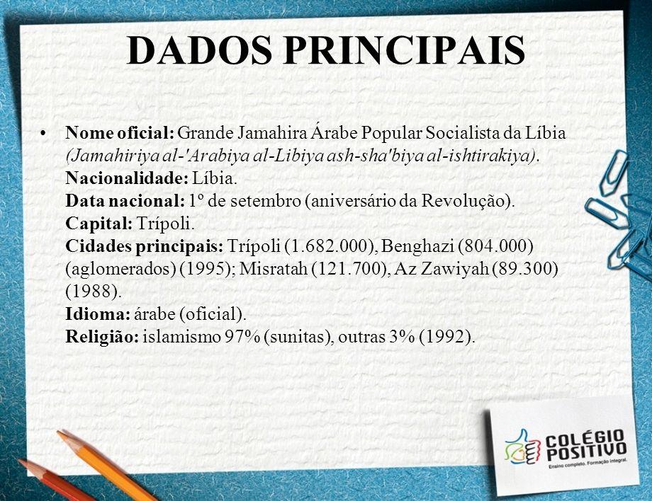 DADOS PRINCIPAIS