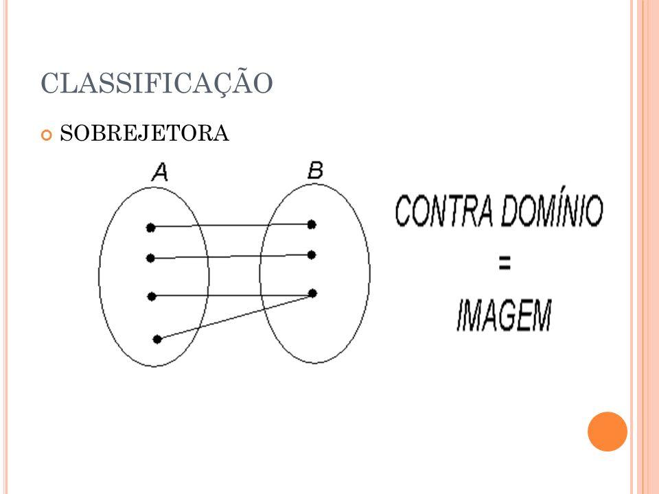 CLASSIFICAÇÃO SOBREJETORA