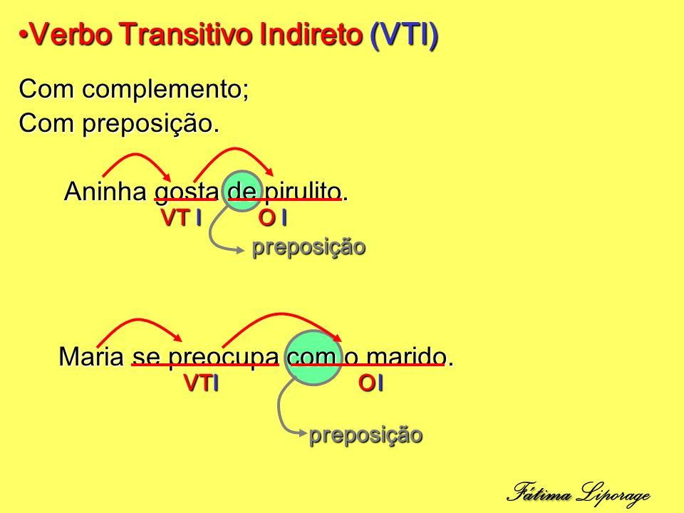 Verbo Transitivo Indireto (VTI)