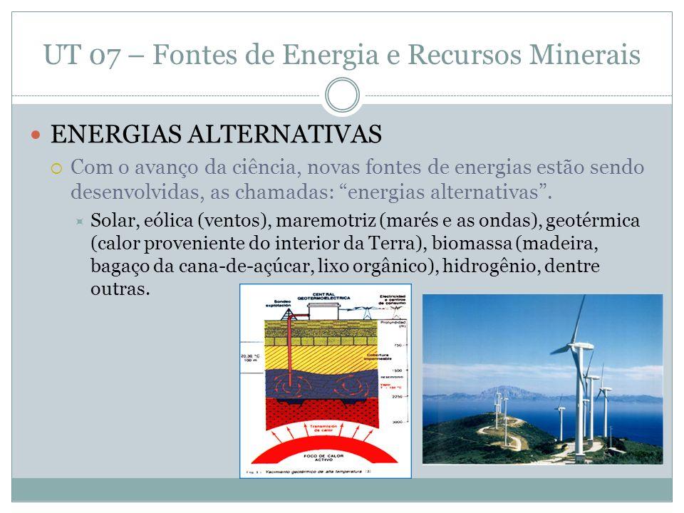UT 07 – Fontes de Energia e Recursos Minerais