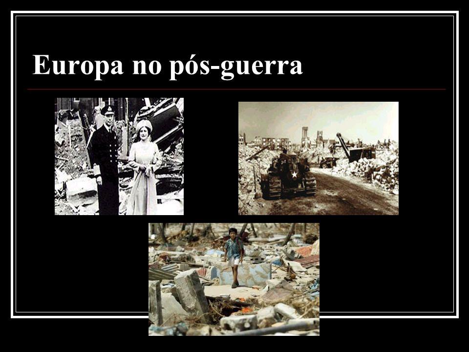 Europa no pós-guerra