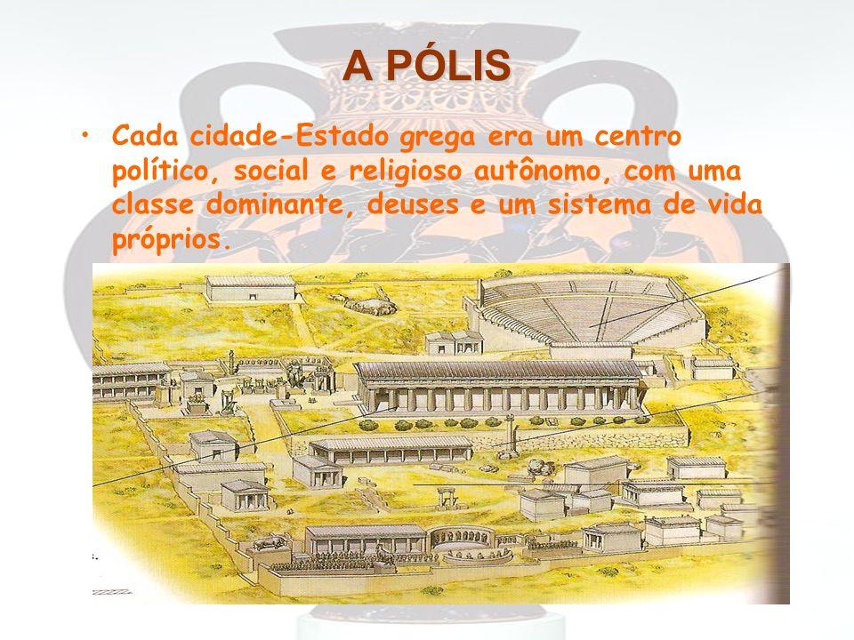 A PÓLIS Cada cidade-Estado grega era um centro político, social e religioso autônomo, com uma classe dominante, deuses e um sistema de vida próprios.