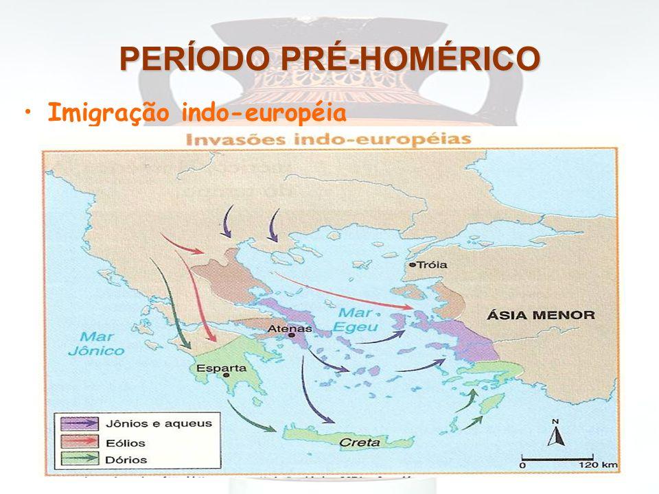 PERÍODO PRÉ-HOMÉRICO Imigração indo-européia