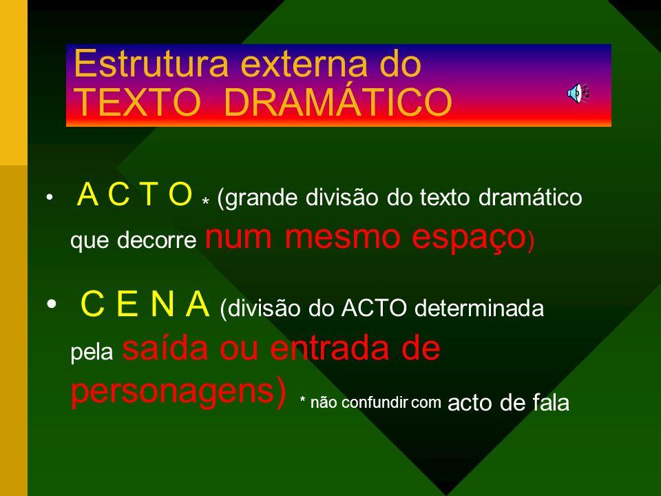 Estrutura externa do TEXTO DRAMÁTICO