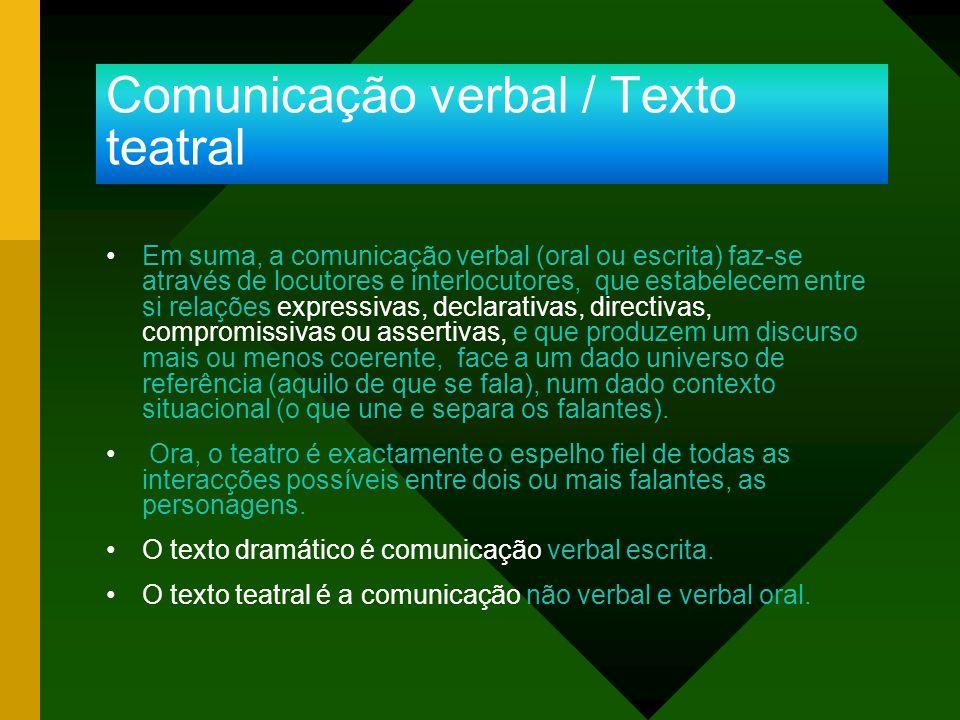 Comunicação verbal / Texto teatral