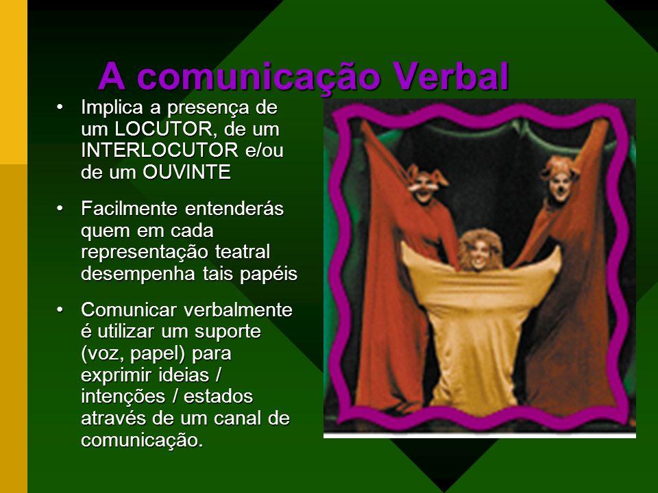 A comunicação VerbalImplica a presença de um LOCUTOR, de um INTERLOCUTOR e/ou de um OUVINTE.