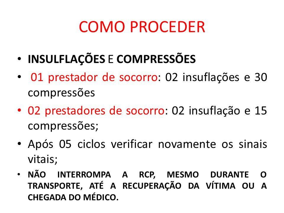 COMO PROCEDER INSULFLAÇÕES E COMPRESSÕES