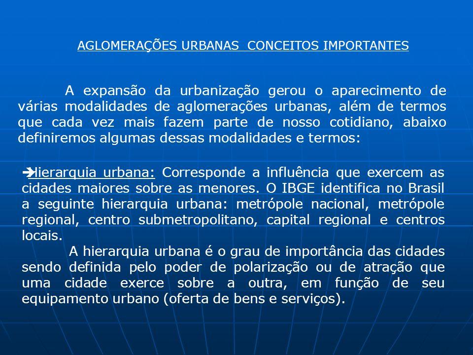 AGLOMERAÇÕES URBANAS CONCEITOS IMPORTANTES
